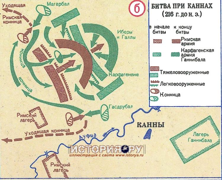 Битва при Каннах (216 г. до н.